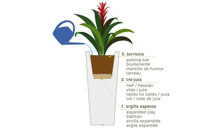 Kit réservoir d'eau pour Pot de fleurs carré KUBE