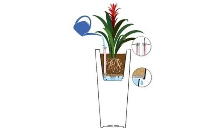 Kit réservoir d'eau pour Pot de fleur ILIE