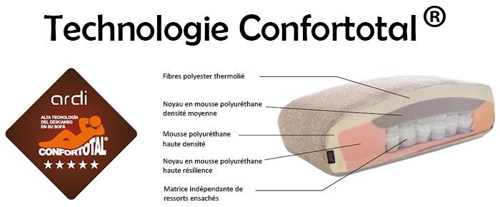 Technologie confortable