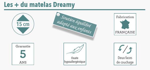 matelas dreamy